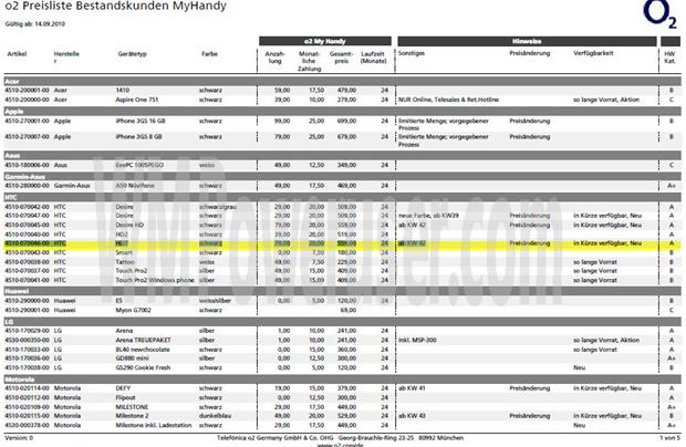 Дата начала продаж HTC HD7