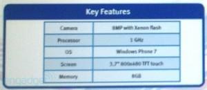 HTC Mozart - спецификация