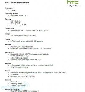 HTC 7 Mozart - спецификация