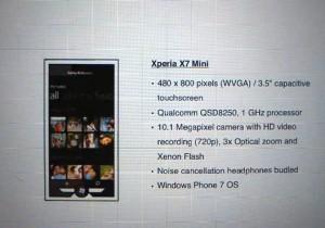 Sony Ericsson Xperia X7 Mini