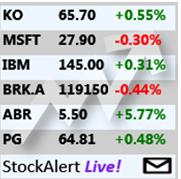 StocksAlert Live!