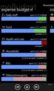 MoBudget - расходы по категориям