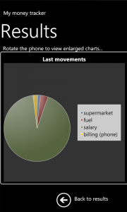 My Money Tracker - графики