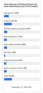 Nokia - голосование по функциям WP7