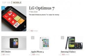 LG Optimus 7 - лучший по версии Wired Italia