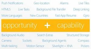 Полный список нововведений Mango Windows Phone 7