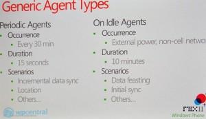 Виды агентов