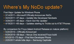 Microsoft сравнила NoDo с получением Froyo (Android v2.2)