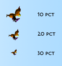 Видео-обзор игры Crazy Birds