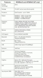 Спецификация процессоров MSM8x60