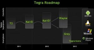 Дорожная карта Tegra