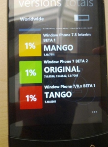 Windows Phone Tango в статистике I'm a WP7
