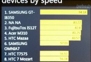 Samsung GT-i8350 будет быстрым