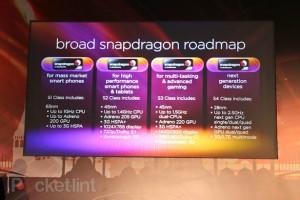 Дорожная карта Snapdragon
