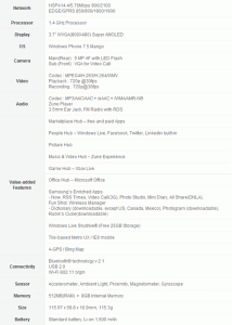Samsung Omnia W - характеристики