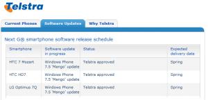 Telstra подтверждает готовность к запуску Windows Phone Mango