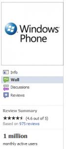 Приложением Facebook для WP7 ежемесячно пользуются более 1 млн человек