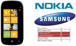 Samsung Monument и Nokia Lumia