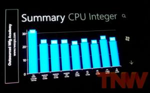 Фотографии и бенчмарк-тест Nokia Lumia 800