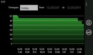 График расхода заряда