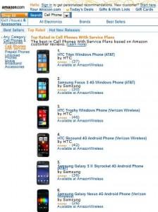 Рейтинги WP-смартфонов в магазине Amazon