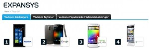 Nokia Lumia 800 - хит продаж в Швеции и Голландии
