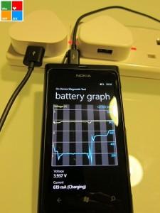 Зарядка Lumia 800 AC-16