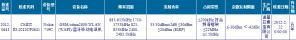 Китайский сертификат Nokia Lumia 719