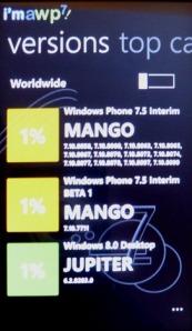 Microsoft тестирует WP7-приложения на Windows 8?