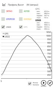 Калькулятор GPS