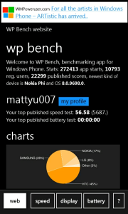 В статистике WP Bench засветился смартфон Nokia Phi с ОС Windows Phone 8