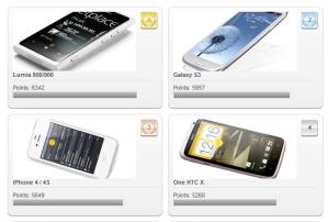 Смартфоны Nokia Lumia 800 и 900 названы самыми красивыми в мире