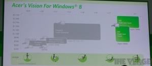 Компания Acer продемонстировала 10,1-дюймовый планшет Iconia W510 на Windows 8