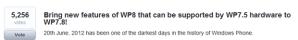 Пользователи подписывают петицию с просьбой перенести больше функций из WP8 в WP7.8