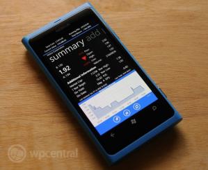 Акции Nokia выросли на 10%
