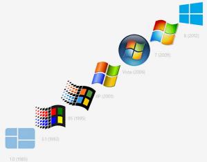 Логотипы Windows