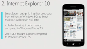 IE10 в Windows Phone 8