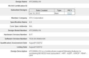 HTC 6990 LVW
