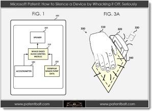 Новый патент Microsoft