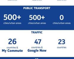 Инфографика: картографические сервисы Nokia, Google и Apple