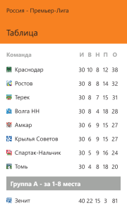 Чемпионат.сom