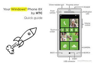 Дизайн новых WP-смартфонов HTC