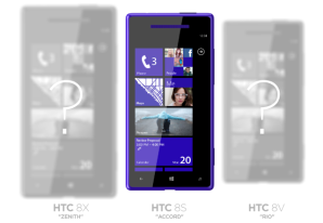 Новинки HTC на Windows Phone будут называться 8X, 8S и 8V?