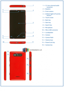 Мануал Lumia 820
