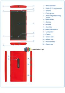 Мануал Lumia 920