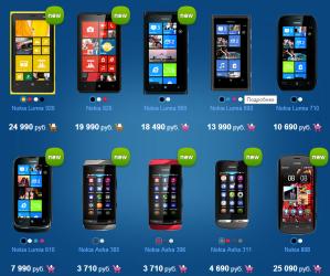 Цены на смартфоны Nokia