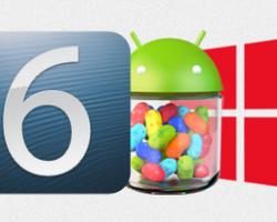 Сравнение возможностей iOS 6, Android 4.2 и Windows Phone 8