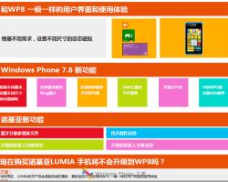 Особенности Windows Phone 7.8 стали известными с утекшего в сеть слайда Nokia