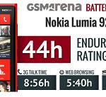 Тест аккумулятора Nokia Lumia 920