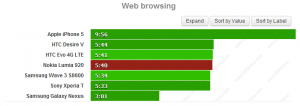 Веб-браузинг